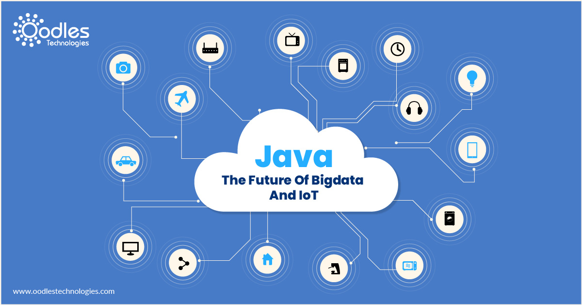 Java The Future Of Big Data And IoT