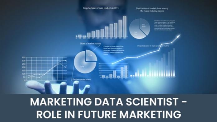 Marketing Data Scientist