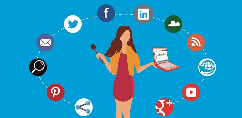 Social Media Performance Marketing