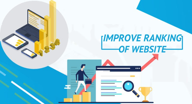 Interesting & factual Guide on First Page Ranking in Google 2020!!