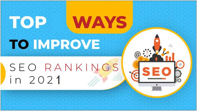Effective Ways to Improve your Website SEO Rankings