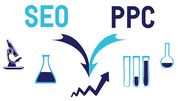 You need a budget for PPC and also for SEO.