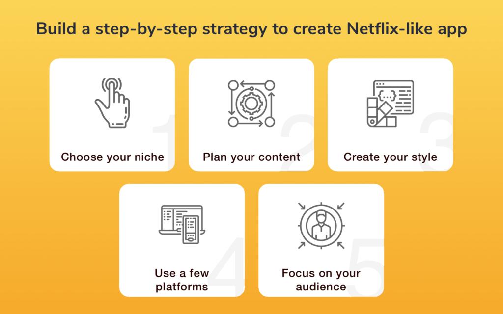 How to Make an App like Netflix