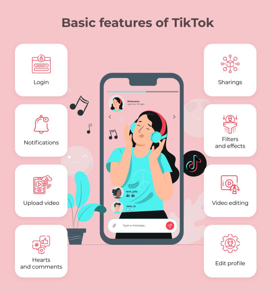 Basic features of TikTok