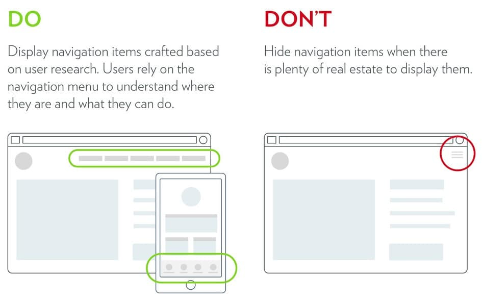 website navigation issue fixed in ecommerce SEO